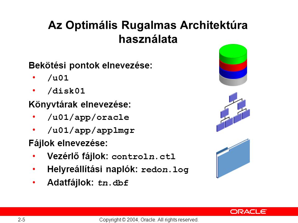 2-6 Copyright © 2004, Oracle.All rights reserved.