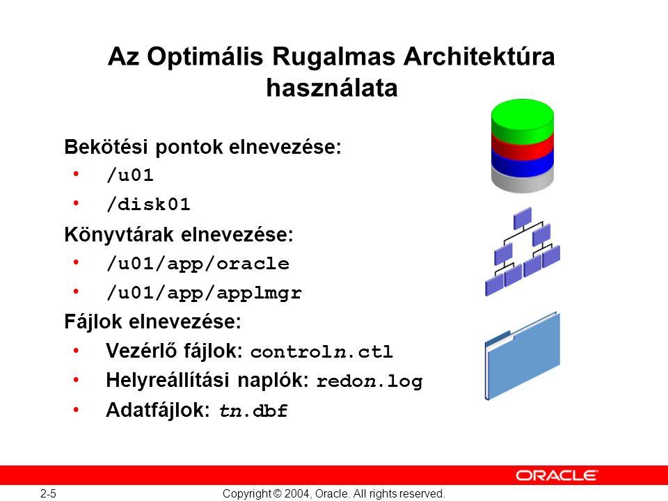 2-5 Copyright © 2004, Oracle. All rights reserved. Az Optimális Rugalmas Architektúra használata Bekötési pontok elnevezése: /u01 /disk01 Könyvtárak e