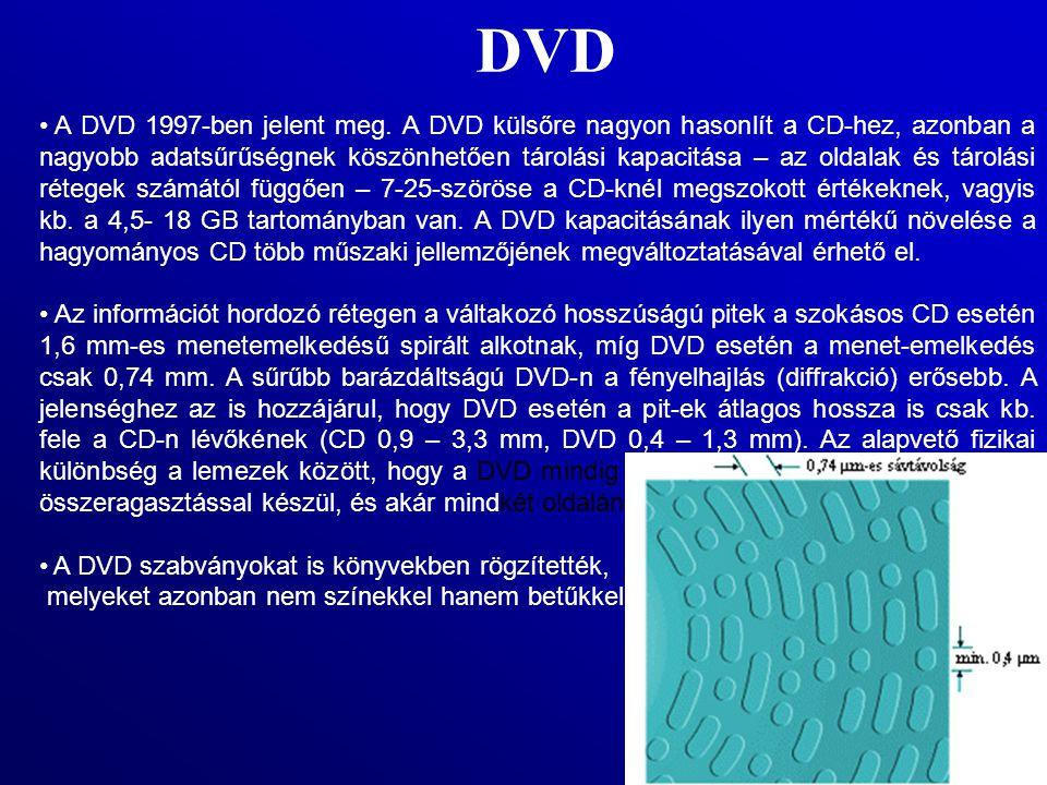 DVD A DVD 1997-ben jelent meg. A DVD külsőre nagyon hasonlít a CD-hez, azonban a nagyobb adatsűrűségnek köszönhetően tárolási kapacitása – az oldalak
