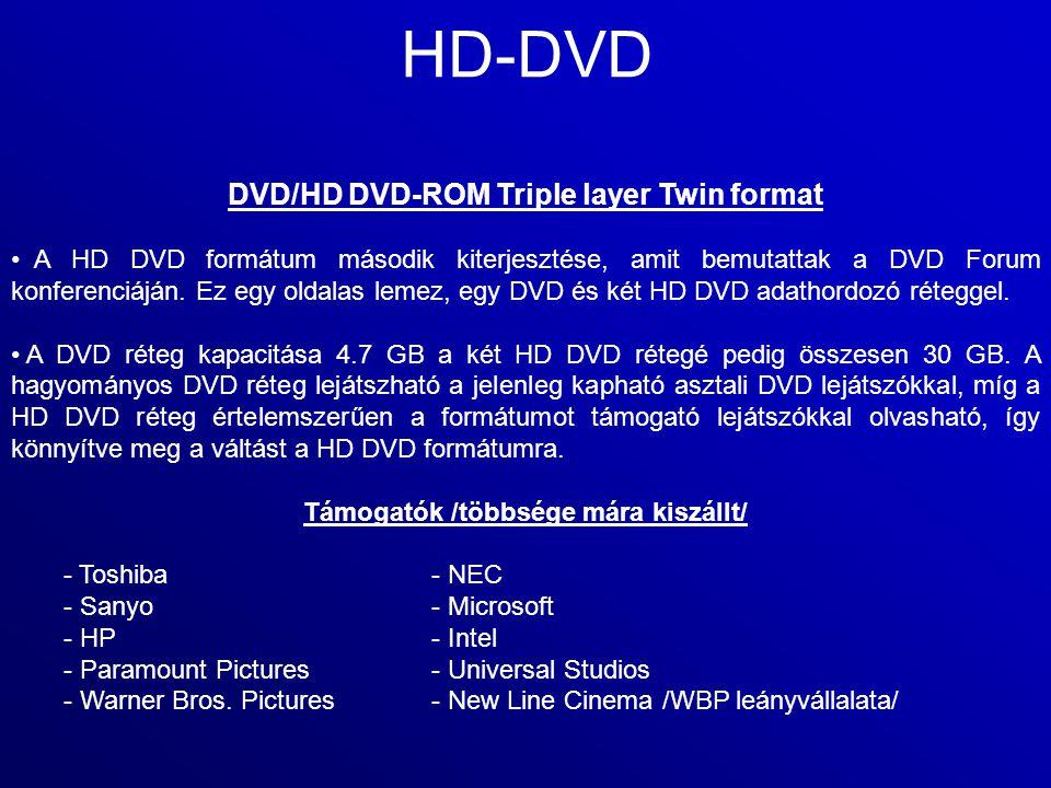 HD-DVD DVD/HD DVD-ROM Triple layer Twin format A HD DVD formátum második kiterjesztése, amit bemutattak a DVD Forum konferenciáján. Ez egy oldalas lem
