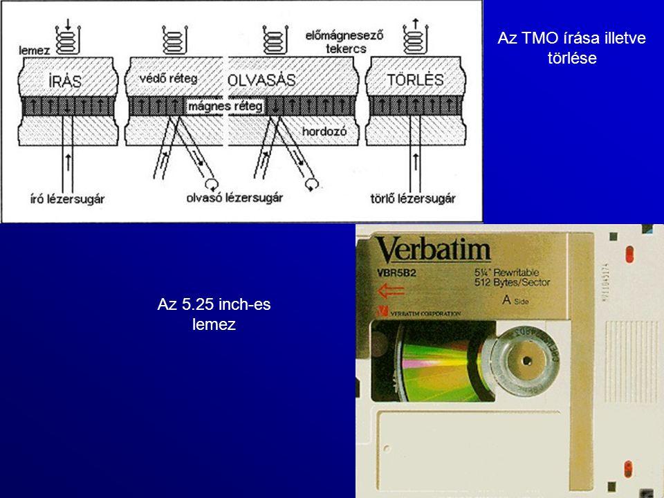 Az TMO írása illetve törlése Az 5.25 inch-es lemez