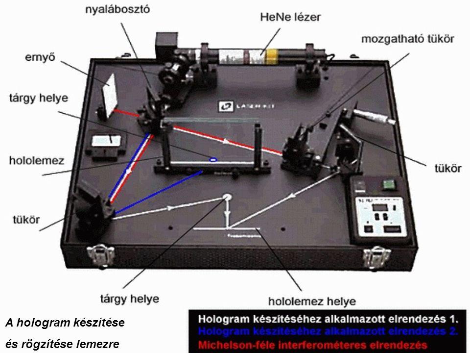 A hologram készítése és rögzítése lemezre