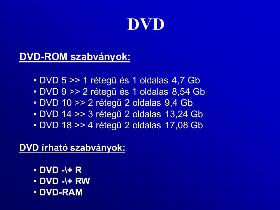 DVD DVD-ROM szabványok: DVD 5 >> 1 rétegű és 1 oldalas 4,7 Gb DVD 9 >> 2 rétegű és 1 oldalas 8,54 Gb DVD 10 >> 2 rétegű 2 oldalas 9,4 Gb DVD 14 >> 3 r