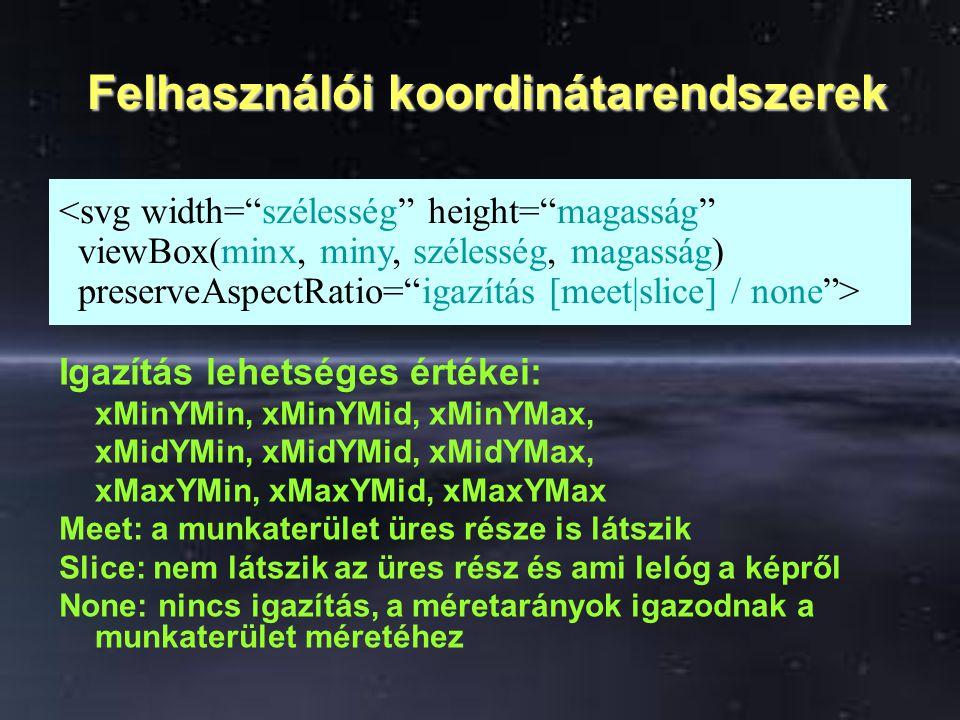 Felhasználói koordinátarendszerek Felhasználói koordinátarendszerek Igazítás lehetséges értékei: xMinYMin, xMinYMid, xMinYMax, xMidYMin, xMidYMid, xMidYMax, xMaxYMin, xMaxYMid, xMaxYMax Meet: a munkaterület üres része is látszik Slice: nem látszik az üres rész és ami lelóg a képről None: nincs igazítás, a méretarányok igazodnak a munkaterület méretéhez