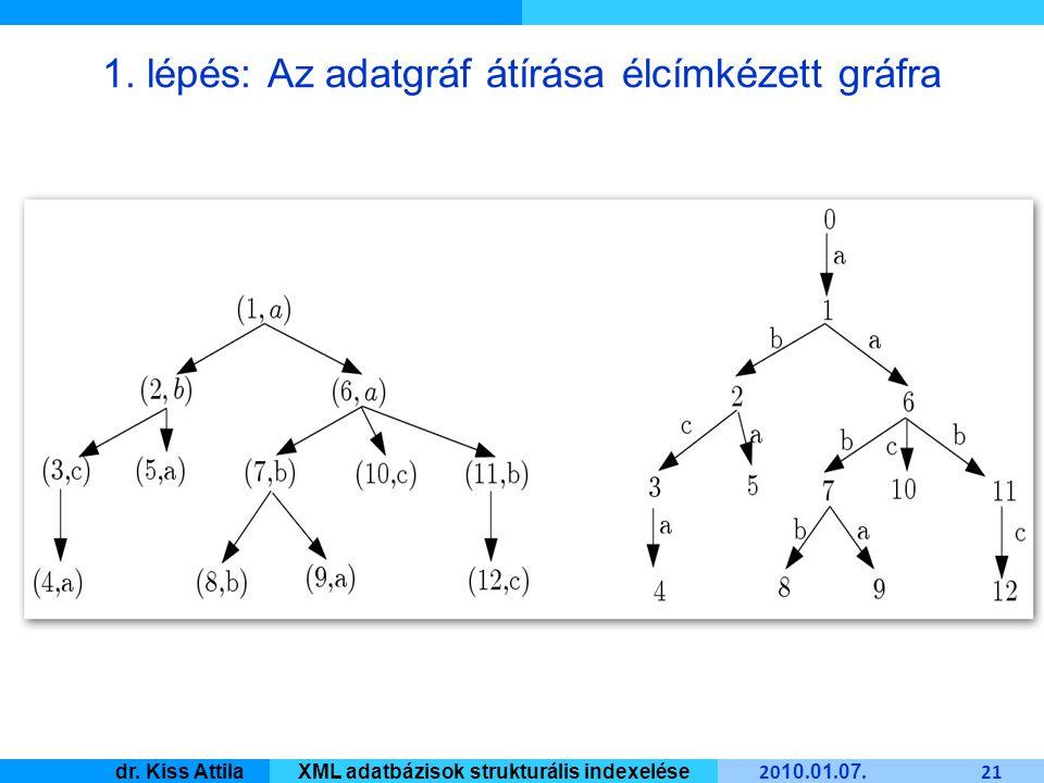 Master Informatique 20 10. 01. 07. 21 dr. Kiss AttilaXML adatbázisok strukturális indexelése 1.