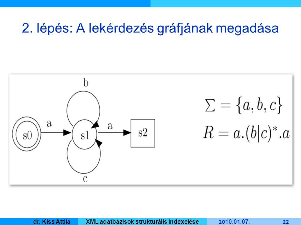 Master Informatique 20 10. 01. 07. 22 dr. Kiss AttilaXML adatbázisok strukturális indexelése 2.