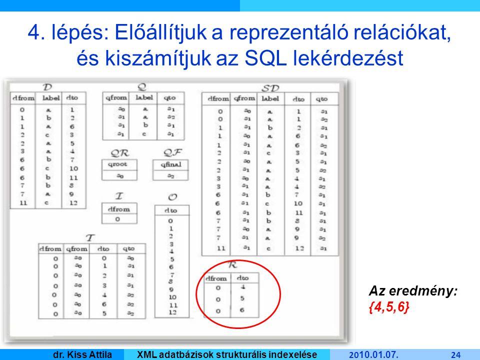 Master Informatique 20 10. 01. 07. 24 dr. Kiss AttilaXML adatbázisok strukturális indexelése 4.