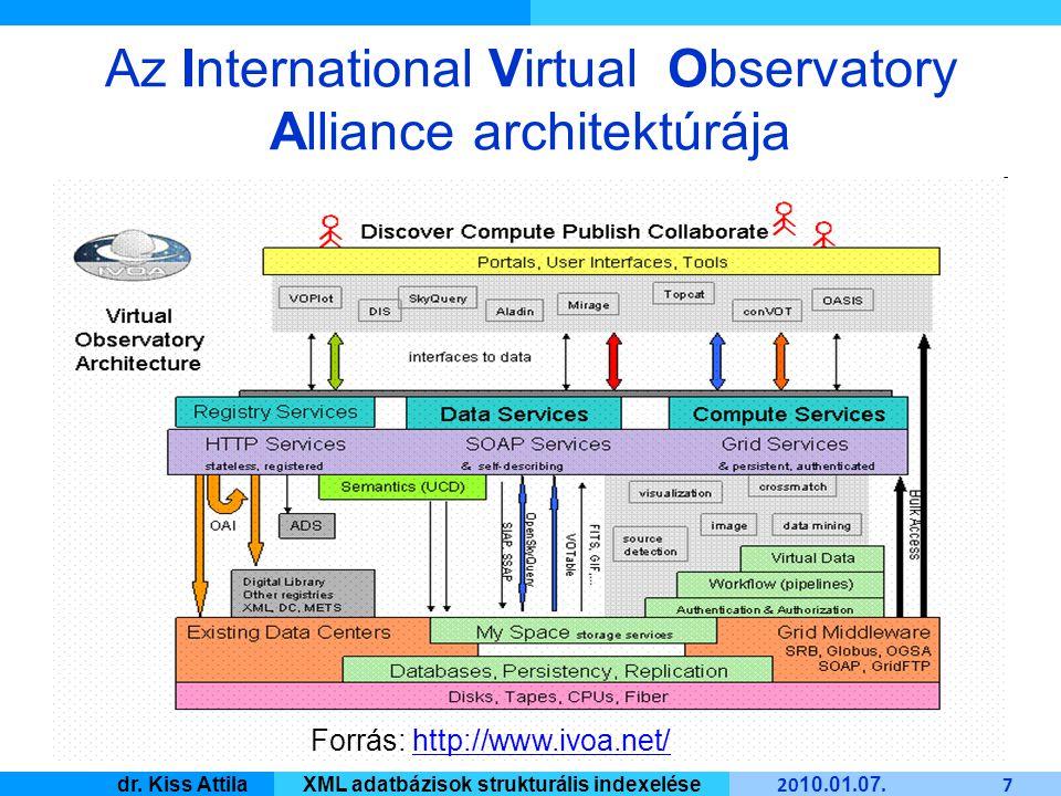 Master Informatique 20 10.01. 07. 18 dr.