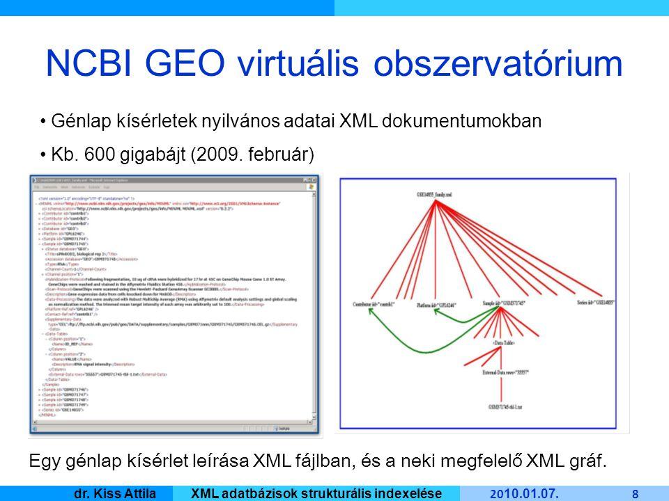 Master Informatique 20 10.01. 07. 19 dr.