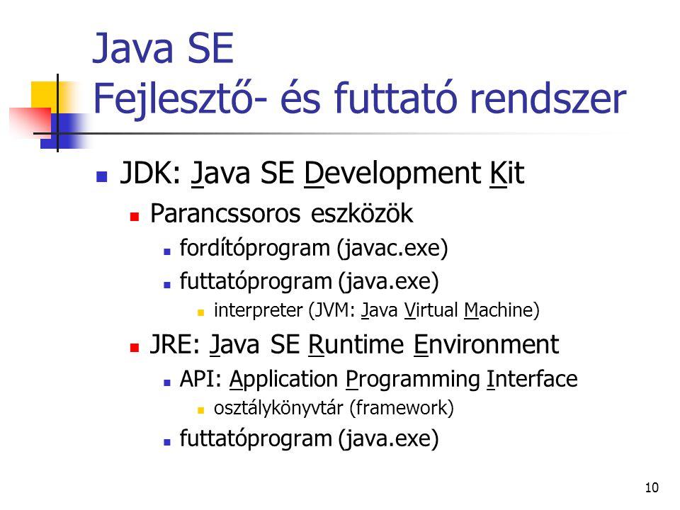 10 Java SE Fejlesztő- és futtató rendszer JDK: Java SE Development Kit Parancssoros eszközök fordítóprogram (javac.exe) futtatóprogram (java.exe) inte