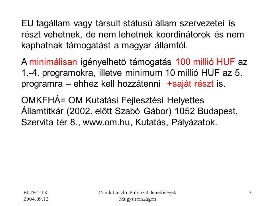ELTE TTK, 2004.09.12.
