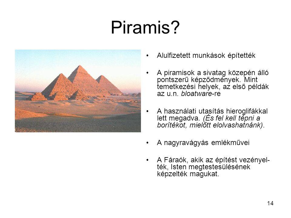 14 Piramis.
