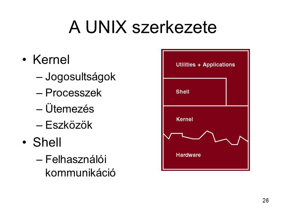 26 A UNIX szerkezete Kernel –Jogosultságok –Processzek –Ütemezés –Eszközök Shell –Felhasználói kommunikáció