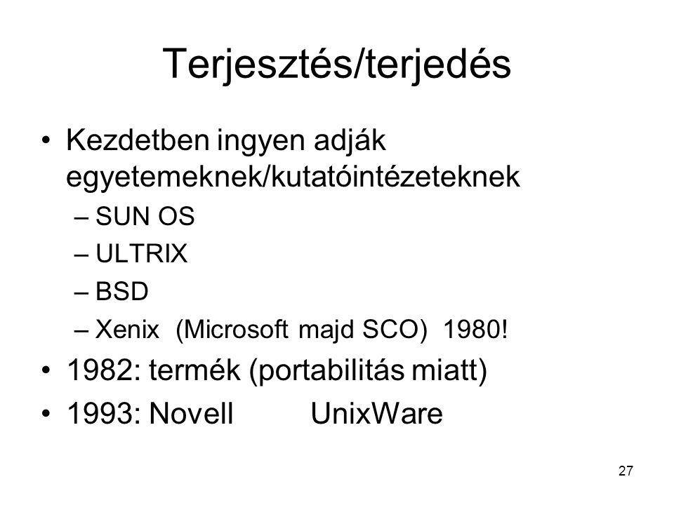 27 Terjesztés/terjedés Kezdetben ingyen adják egyetemeknek/kutatóintézeteknek –SUN OS –ULTRIX –BSD –Xenix (Microsoft majd SCO) 1980.