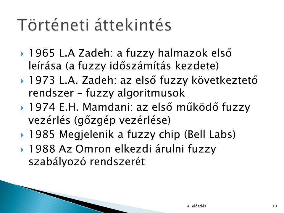  1965 L.A Zadeh: a fuzzy halmazok első leírása (a fuzzy időszámítás kezdete)  1973 L.A.