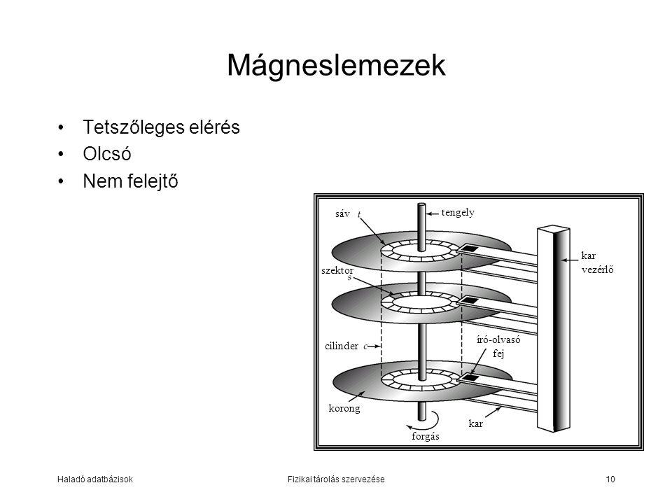 Haladó adatbázisokFizikai tárolás szervezése10 Mágneslemezek Tetszőleges elérés Olcsó Nem felejtő sáv szektor cilinder korong forgás kar tengely kar v