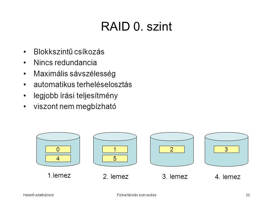 Haladó adatbázisokFizikai tárolás szervezése22 RAID 0. szint Blokkszintű csíkozás Nincs redundancia Maximális sávszélesség automatikus terheléselosztá
