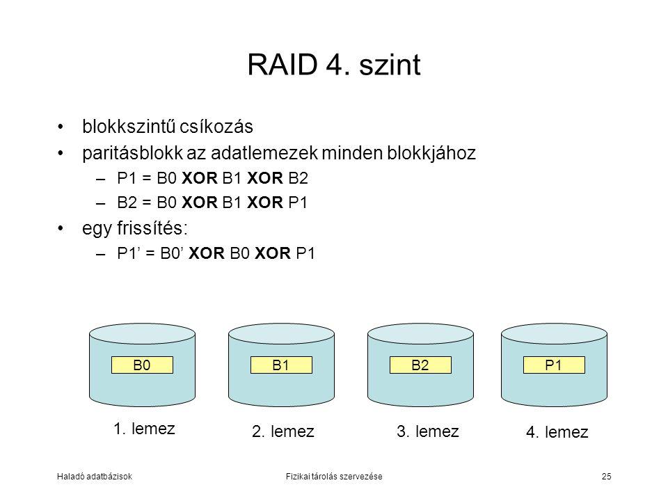 Haladó adatbázisokFizikai tárolás szervezése25 RAID 4. szint blokkszintű csíkozás paritásblokk az adatlemezek minden blokkjához –P1 = B0 XOR B1 XOR B2