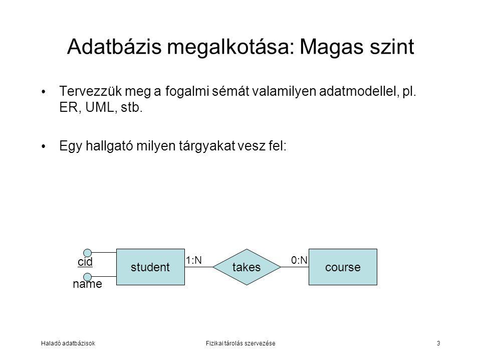 Haladó adatbázisokFizikai tárolás szervezése3 Adatbázis megalkotása: Magas szint Tervezzük meg a fogalmi sémát valamilyen adatmodellel, pl. ER, UML, s