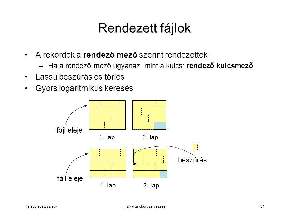 Haladó adatbázisokFizikai tárolás szervezése31 Rendezett fájlok A rekordok a rendező mező szerint rendezettek –Ha a rendező mező ugyanaz, mint a kulcs