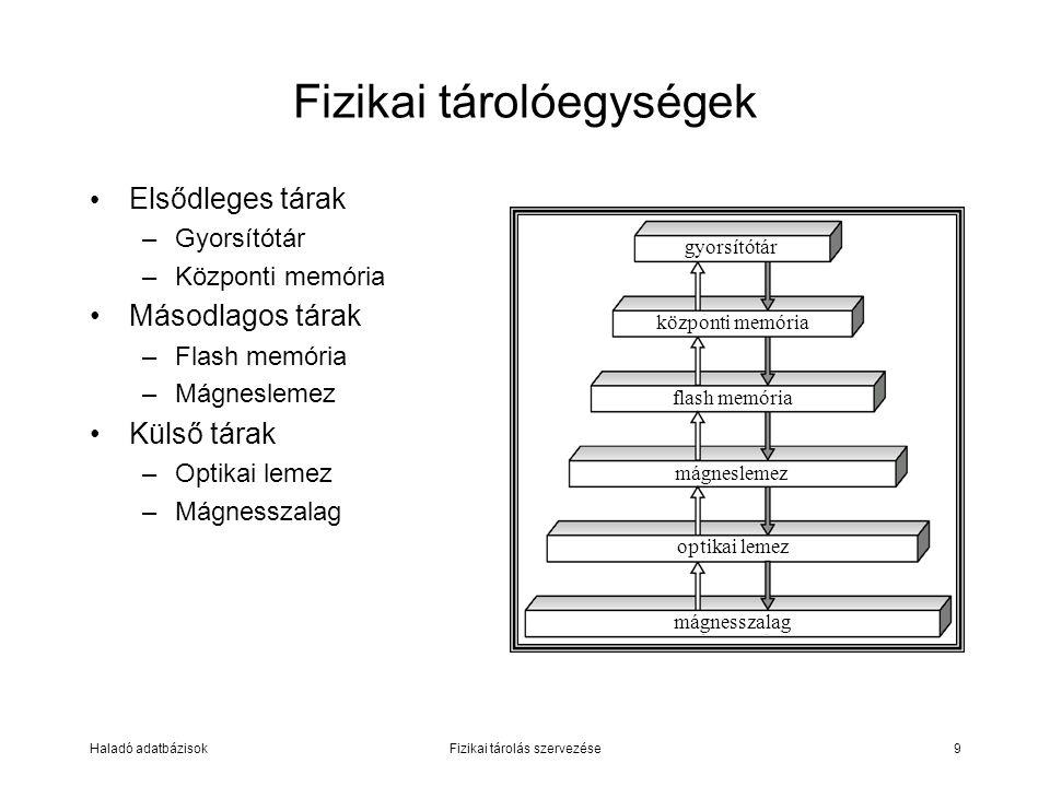 Haladó adatbázisokFizikai tárolás szervezése9 Fizikai tárolóegységek Elsődleges tárak –Gyorsítótár –Központi memória Másodlagos tárak –Flash memória –