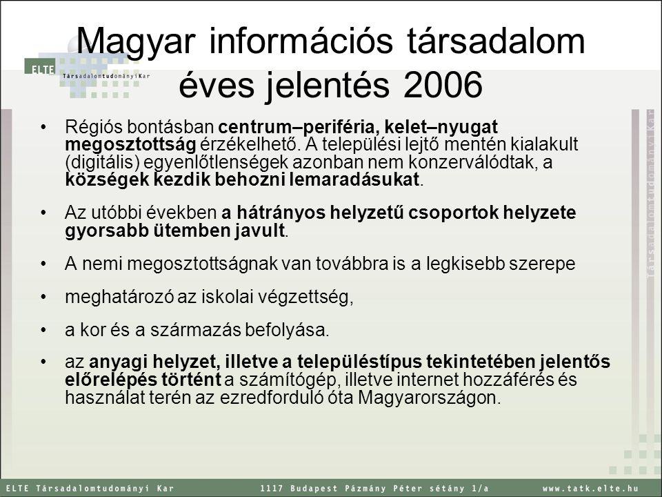 Magyar információs társadalom éves jelentés 2006 Régiós bontásban centrum–periféria, kelet–nyugat megosztottság érzékelhető.