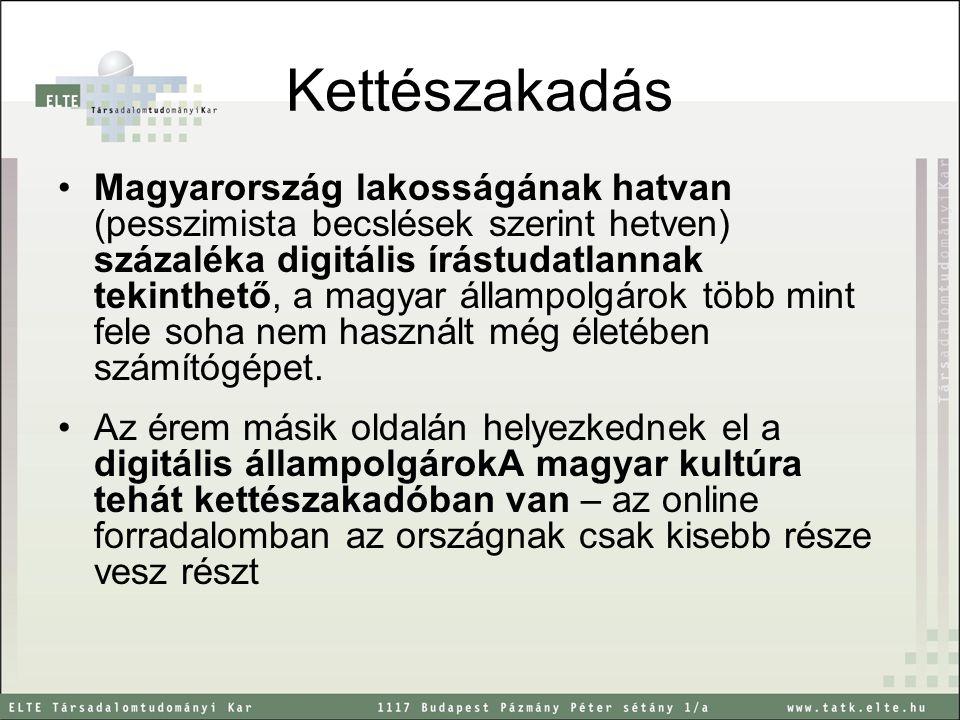 Kettészakadás Magyarország lakosságának hatvan (pesszimista becslések szerint hetven) százaléka digitális írástudatlannak tekinthető, a magyar állampolgárok több mint fele soha nem használt még életében számítógépet.