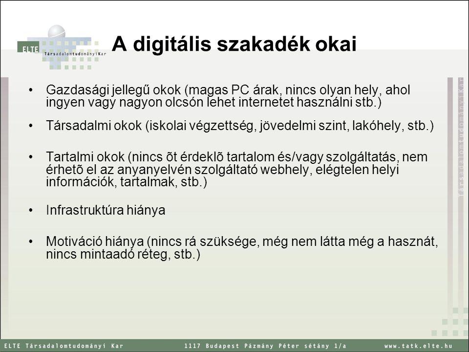 A digitális szakadék okai Gazdasági jellegű okok (magas PC árak, nincs olyan hely, ahol ingyen vagy nagyon olcsón lehet internetet használni stb.) Társadalmi okok (iskolai végzettség, jövedelmi szint, lakóhely, stb.) Tartalmi okok (nincs õt érdeklõ tartalom és/vagy szolgáltatás, nem érhetõ el az anyanyelvén szolgáltató webhely, elégtelen helyi információk, tartalmak, stb.) Infrastruktúra hiánya Motiváció hiánya (nincs rá szüksége, még nem látta még a hasznát, nincs mintaadó réteg, stb.)