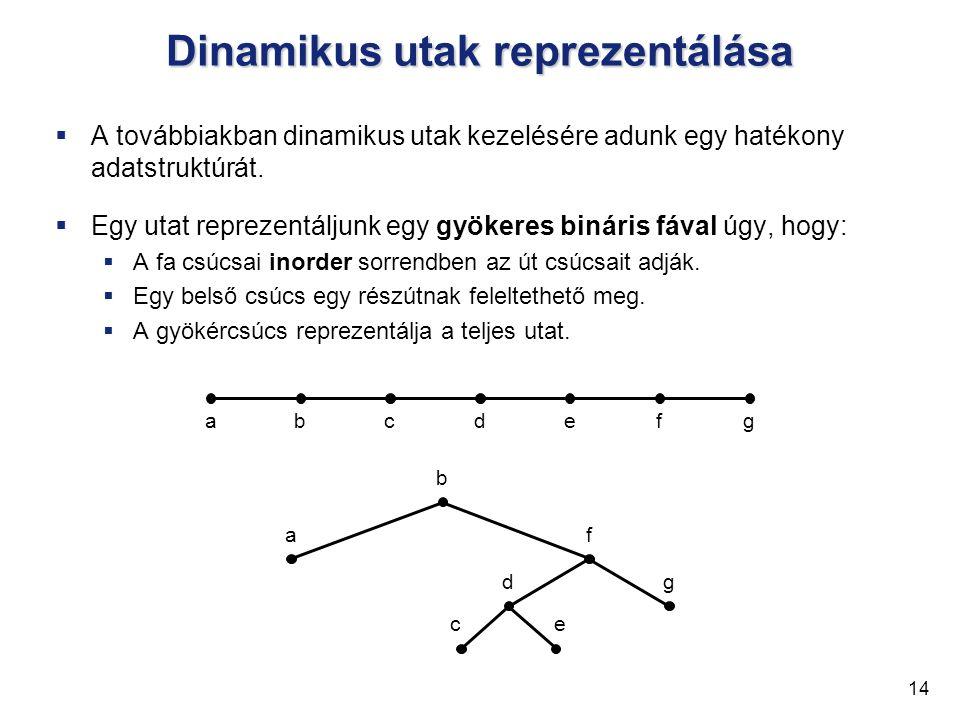 Dinamikus utak reprezentálása  A továbbiakban dinamikus utak kezelésére adunk egy hatékony adatstruktúrát.