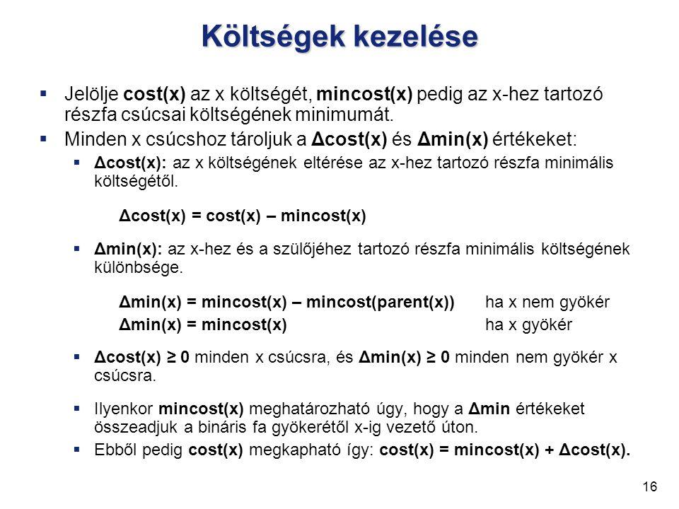 Költségek kezelése  Jelölje cost(x) az x költségét, mincost(x) pedig az x-hez tartozó részfa csúcsai költségének minimumát.