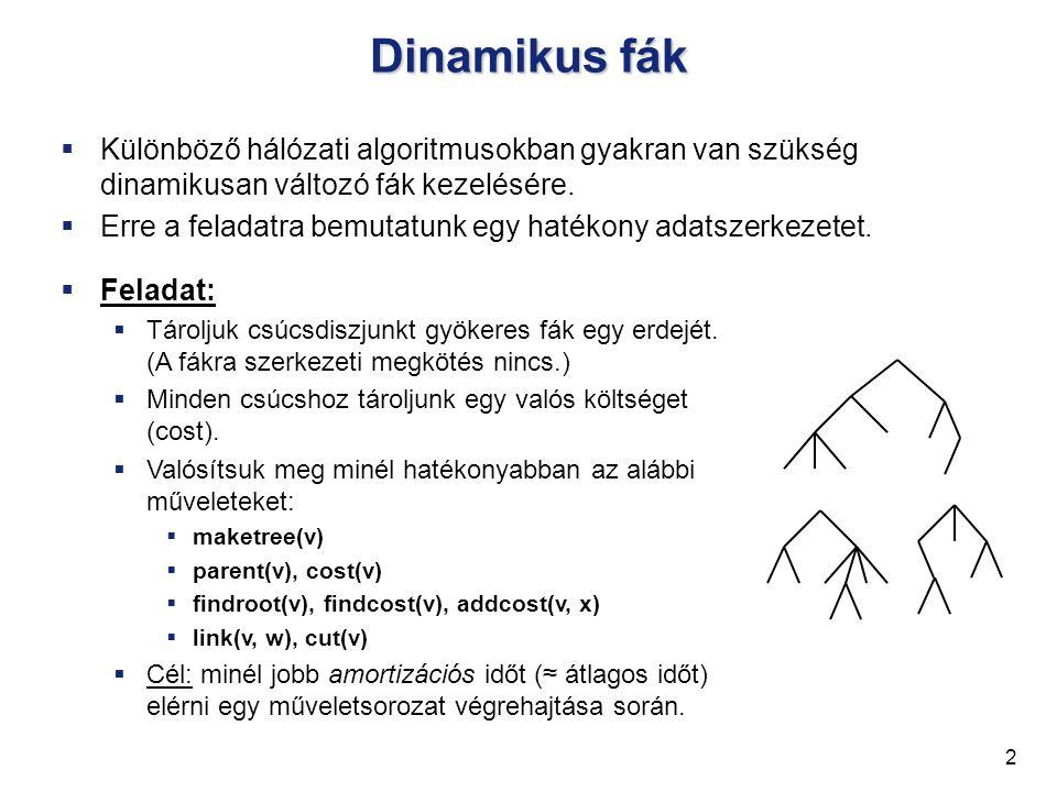 Dinamikus fák  Különböző hálózati algoritmusokban gyakran van szükség dinamikusan változó fák kezelésére.