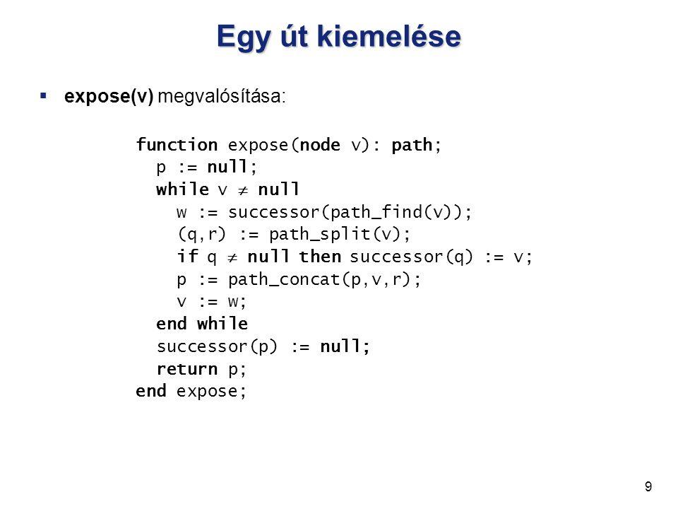 Egy út kiemelése  expose(v) megvalósítása: 9 function expose(node v): path; p := null; while v  null w := successor(path_find(v)); (q,r) := path_split(v); if q  null then successor(q) := v; p := path_concat(p,v,r); v := w; end while successor(p) := null; return p; end expose;