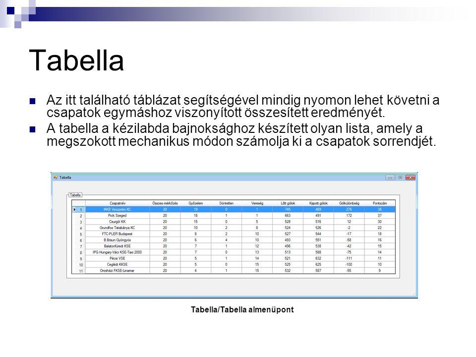 Tabella Az itt található táblázat segítségével mindig nyomon lehet követni a csapatok egymáshoz viszonyított összesített eredményét. A tabella a kézil