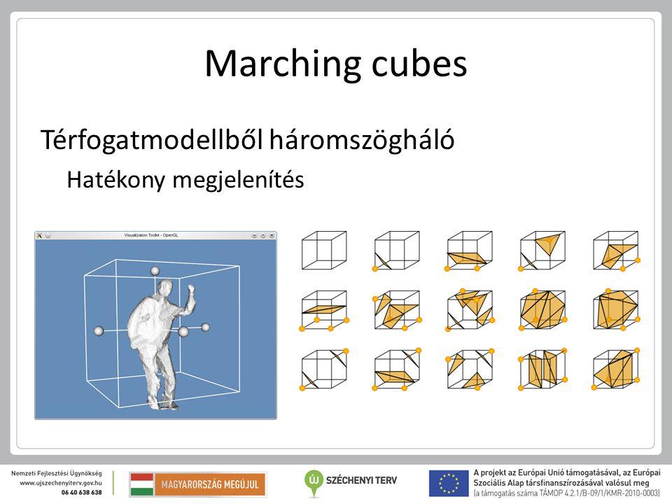 Marching cubes Térfogatmodellből háromszögháló Hatékony megjelenítés