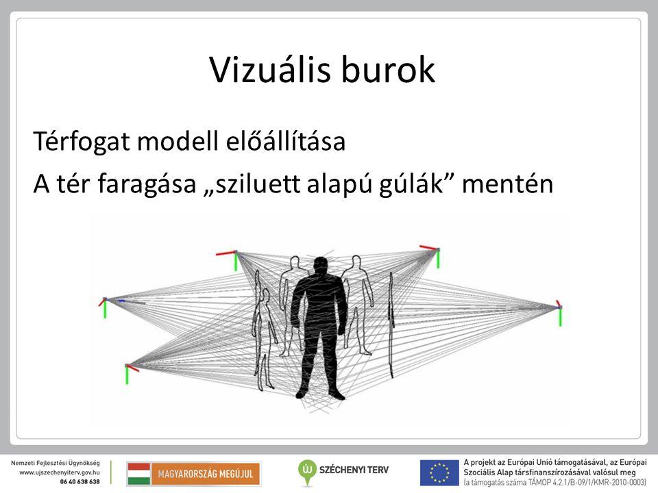 """Vizuális burok Térfogat modell előállítása A tér faragása """"sziluett alapú gúlák"""" mentén"""