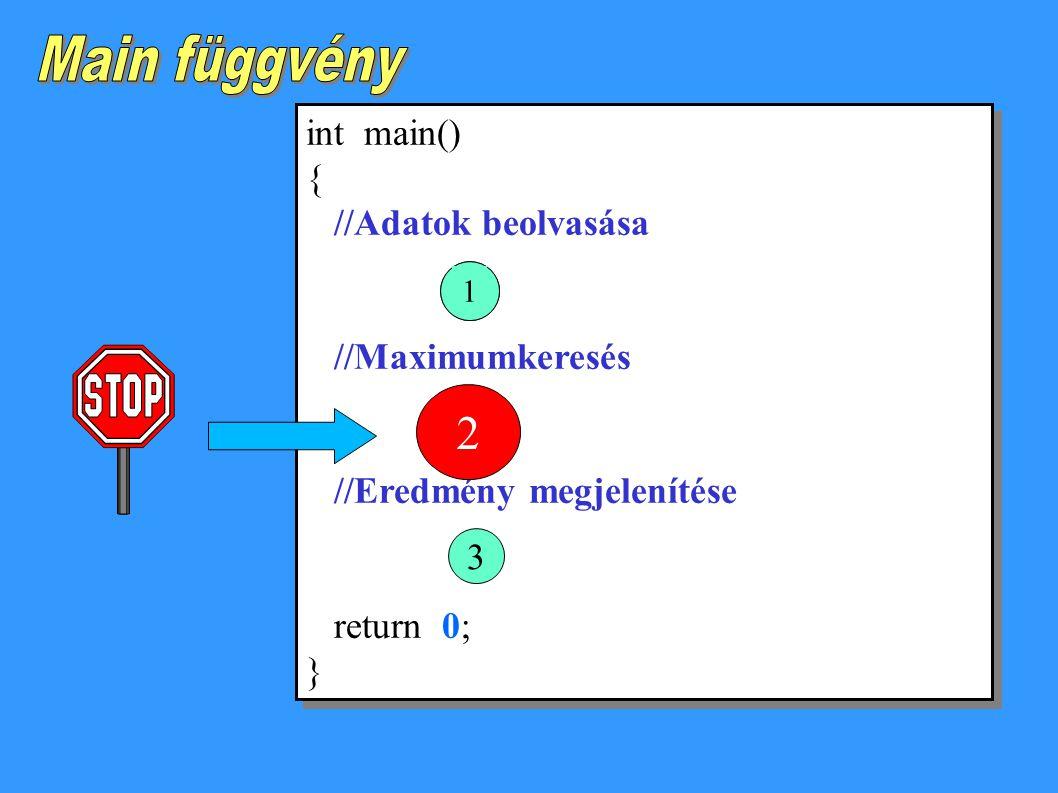 int main() { //Adatok beolvasása //Maximumkeresés //Eredmény megjelenítése return 0; } int main() { //Adatok beolvasása //Maximumkeresés //Eredmény megjelenítése return 0; } 1 23 2 1