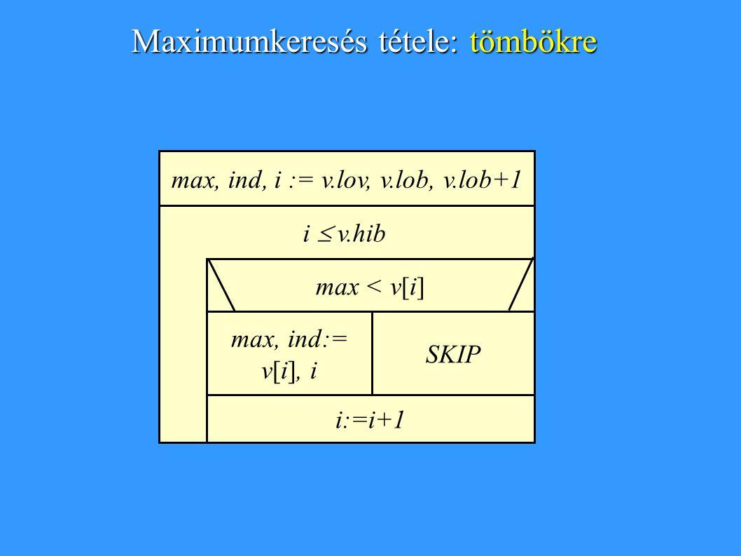 //Eredmény megjelenítése cout << A tömb egyik maximális eleme: << max << . << endl ; cout << Ez a tömb << ind+1 << .