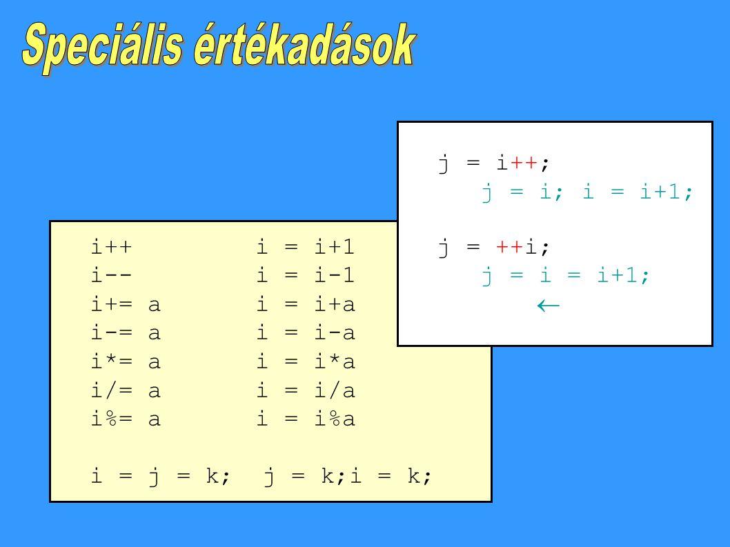 i++i = i+1 i--i = i-1 i+= ai = i+a i-= ai = i-a i*= ai = i*a i/= ai = i/a i%= ai = i%a i = j = k; j = k;i = k; j = i++; j = i; i = i+1; j = ++i; j = i = i+1; 