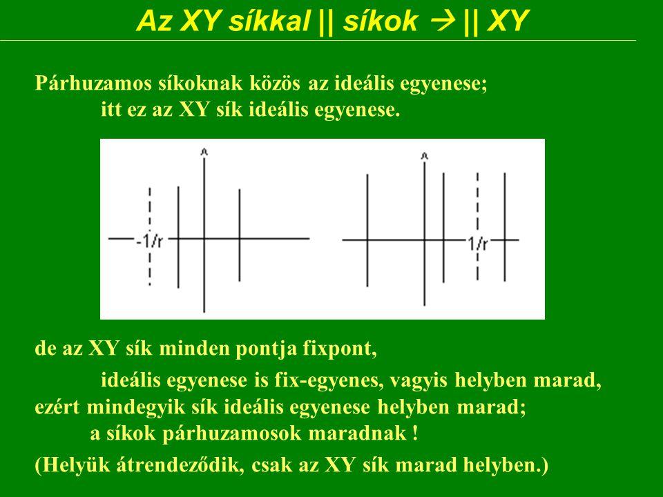 Az XY síkkal || síkok  || XY Párhuzamos síkoknak közös az ideális egyenese; itt ez az XY sík ideális egyenese.