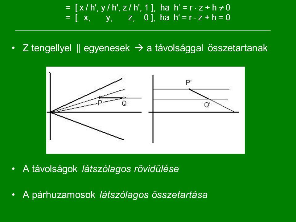 = [ x / h , y / h , z / h , 1 ], ha h' = r  z + h  0 = [ x, y, z, 0 ], ha h' = r  z + h = 0 Z tengellyel || egyenesek  a távolsággal összetartanak A távolságok látszólagos rövidülése A párhuzamosok látszólagos összetartása