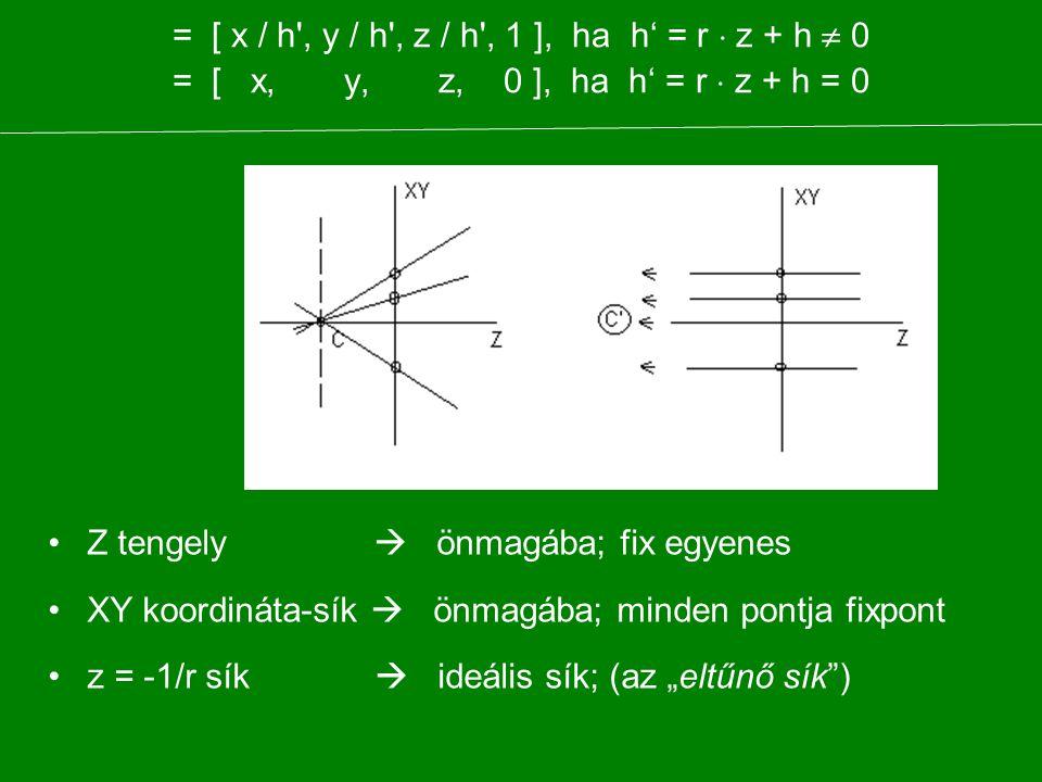 = [ x / h , y / h , z / h , 1 ], ha h' = r  z + h  0 = [ x, y, z, 0 ], ha h' = r  z + h = 0 C  C': a Z tengely ideális pontja vetítő egyenesek képe    a Z tengellyel ideális sík  z = +1 / r sík