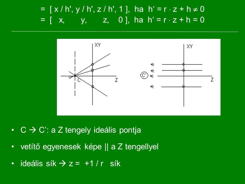 = [ x / h , y / h , z / h , 1 ], ha h' = r  z + h  0 = [ x, y, z, 0 ], ha h' = r  z + h = 0 C  C': a Z tengely ideális pontja vetítő egyenesek képe || a Z tengellyel ideális sík  z = +1 / r sík