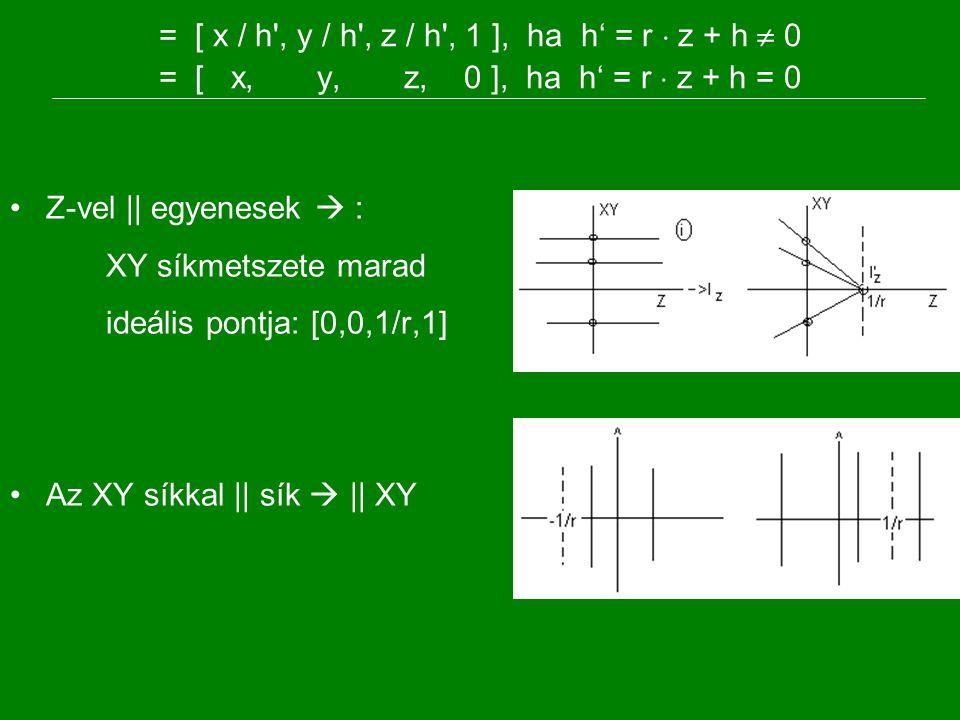 "A C pont képe a Z tengely ideális pontja C = Z tengely × eltűnő sík = [0, 0, -1/r, 1]; ""vetítési középpont X' = P z  X = (1 0 0 0)  (x)  0 1 0 0   y   0 0 1 0   z  (0 0 r 1) (h) = [x, y, z, r  z+h] = [x/h ,y/h ,z/h ,1], ha h =r  z+h  0 = [x, y, z, 0 ], ideális pont, ha h =r  z+h=0; C'= [x, y, z, r  z+1] = [0, 0, -1/r, 0 ] ~ [0, 0, 1, 0 ] = Z i !!"