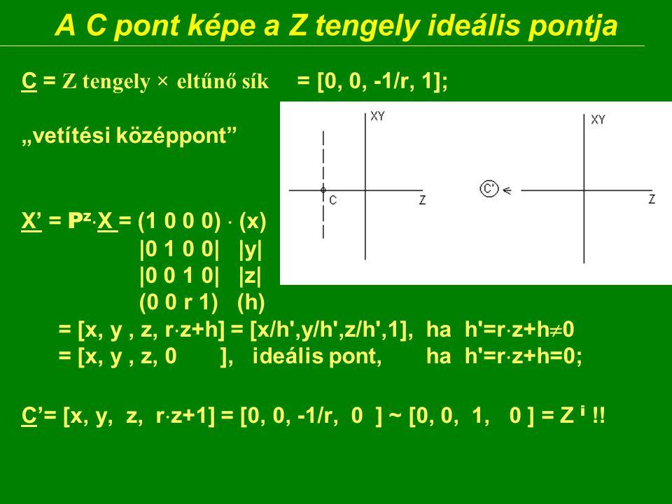 "A C pont képe a Z tengely ideális pontja C = Z tengely × eltűnő sík = [0, 0, -1/r, 1]; ""vetítési középpont X' = P z  X = (1 0 0 0)  (x) |0 1 0 0| |y| |0 0 1 0| |z| (0 0 r 1) (h) = [x, y, z, r  z+h] = [x/h ,y/h ,z/h ,1], ha h =r  z+h  0 = [x, y, z, 0 ], ideális pont, ha h =r  z+h=0; C'= [x, y, z, r  z+1] = [0, 0, -1/r, 0 ] ~ [0, 0, 1, 0 ] = Z i !!"