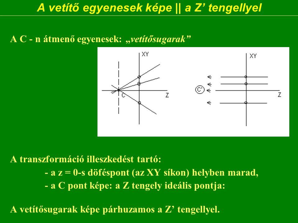 Az ideális sík képe a z = 1/r sík X = [x, y, z, 0] : az ideális síkon X' = [x, y, z, r  z+h] = [x, y, z, r  z] = [x', y', 1/r, 1];