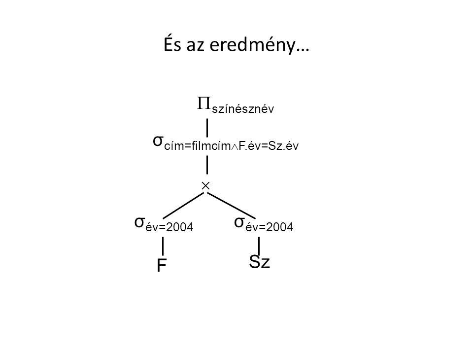 És az eredmény…  színésznév σ cím=filmcím  F.év=Sz.év  Sz F σ év=2004