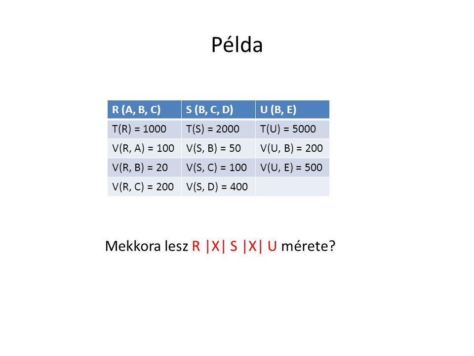 Példa R (A, B, C)S (B, C, D)U (B, E) T(R) = 1000T(S) = 2000T(U) = 5000 V(R, A) = 100V(S, B) = 50V(U, B) = 200 V(R, B) = 20V(S, C) = 100V(U, E) = 500 V(R, C) = 200V(S, D) = 400 Mekkora lesz R |X| S |X| U mérete