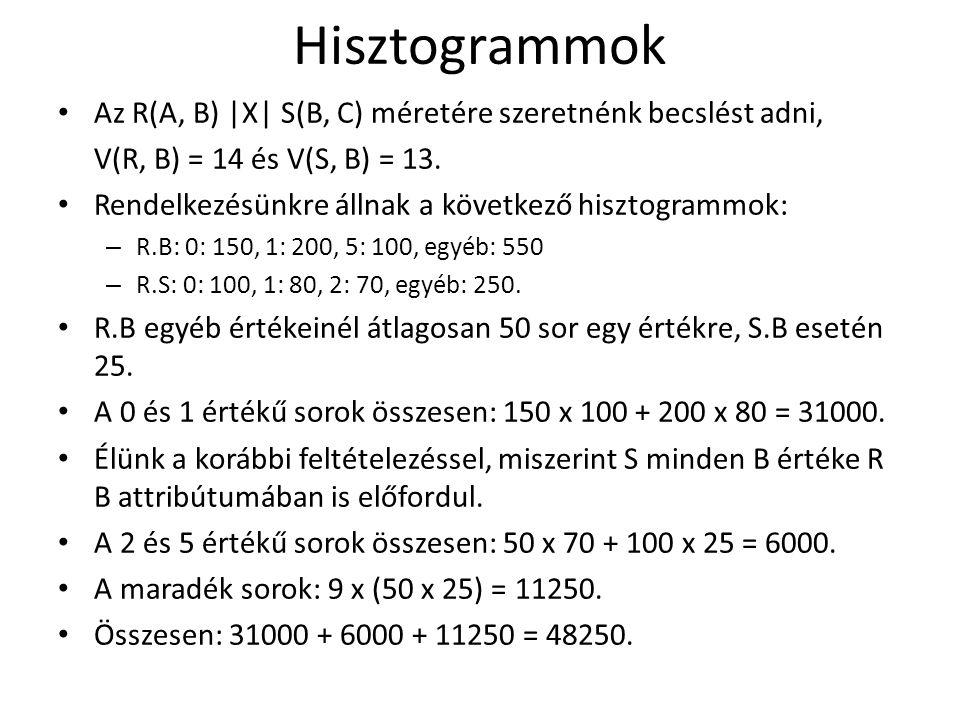 Hisztogrammok Az R(A, B) |X| S(B, C) méretére szeretnénk becslést adni, V(R, B) = 14 és V(S, B) = 13.