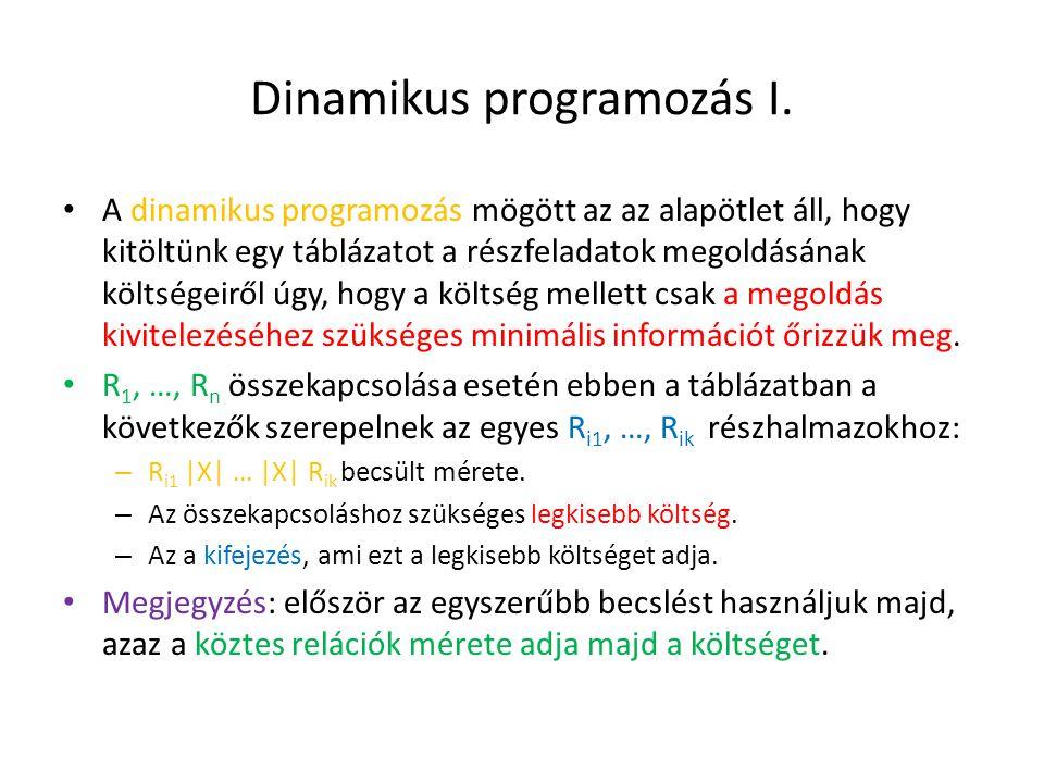 Dinamikus programozás I. A dinamikus programozás mögött az az alapötlet áll, hogy kitöltünk egy táblázatot a részfeladatok megoldásának költségeiről ú