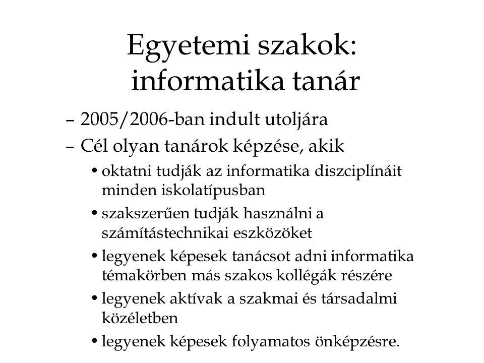 Egyetemi szakok: informatika tanár –2005/2006-ban indult utoljára –Cél olyan tanárok képzése, akik oktatni tudják az informatika diszciplínáit minden